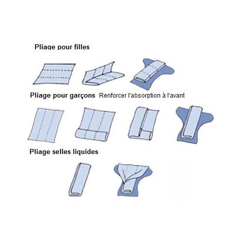 Lot 10 couches lavables, langes pré-pliés (préfold) popolini